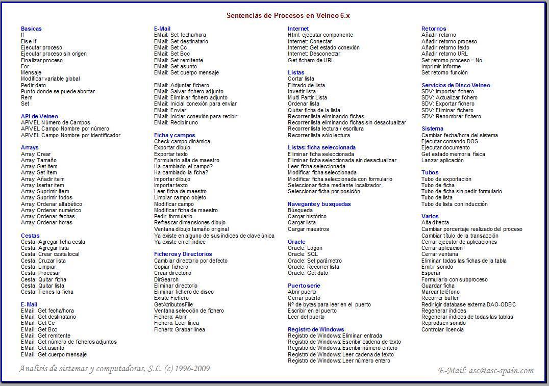 Pepeto's blog » 2009 » diciembre